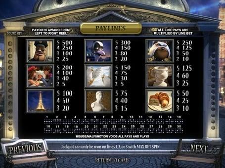 Таблица выплат в игровом автомате A Night in Paris