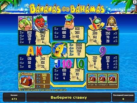 Играть в игровой автомат шарки бесплатно и без регистрации
