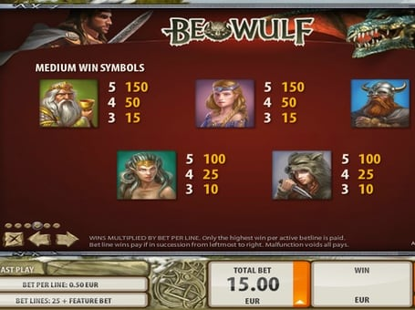 Выплаты за символы в игровом автомате Beowulf