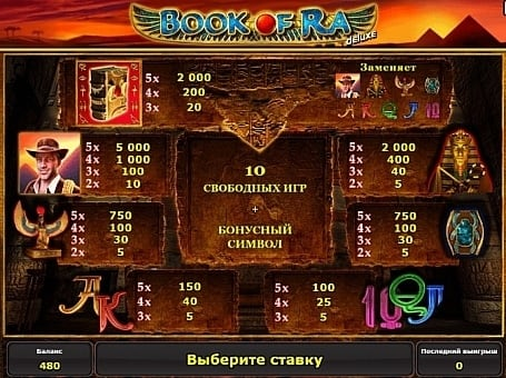 Таблица выплат в игровом автомате Book of Ra