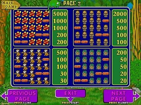 Таблица выплат в автомате Crazy Monkey