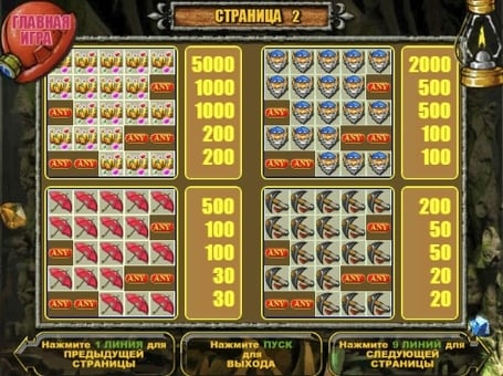 Выплаты за символы игровом автомате Gnome