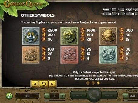 Таблица выплат в игровом автомате Gonzo's Quest