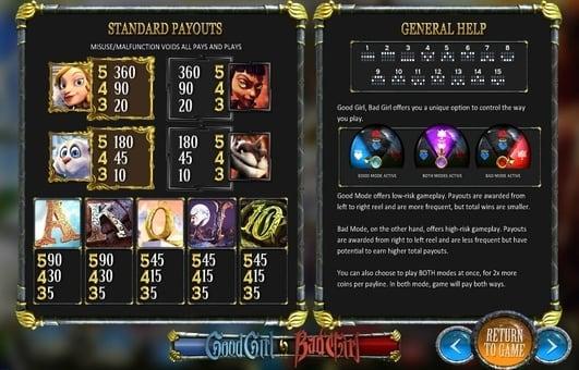 Таблица выплат и правила игры в автомате Good Girl Bad Girl