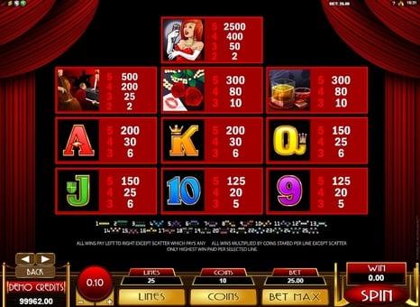 Выплаты за символы в игровом автомате Lady in Red