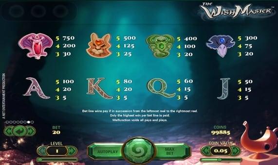 Таблица выплат в игровом автомате Wish Master